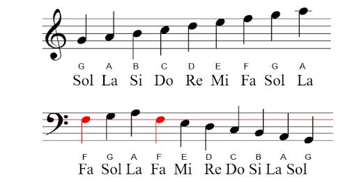 tự học ký tự âm như thế nào 2