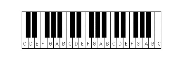 tự học ký tự âm như thế nào 3
